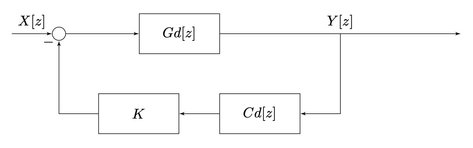 Структурная схема анализируемой системы